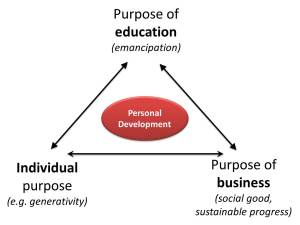 Model for PD at Henley